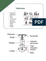 Válvulas hidraulica