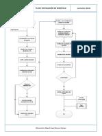 Flujo_Inst. de manifold especial.pdf