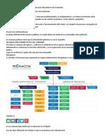 Transcripción de Estructura de La Organización Del Gobierno de Guatemala