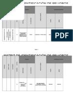FT-SST-024 Formato Matriz de Identificación de Peligros%2c Valoración de Riesgo y Determinación de Controles