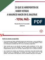 Arrepentidos de Votar a Macri