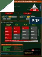 04. Cloud Computing CheatSheet ATech ( Waqas Karim )