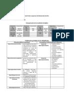 Resumen de Dislipidemias