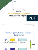 Chapitre Modulation AM