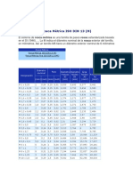 Rosca Métrica ISO DIN 13