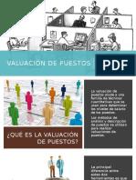16. VALUACIÓN DE PUESTOS.pptx