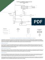 Continuous Distillation Diagram Process