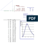 Hidrograma Sintético SCS