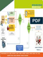 Flujograma-atención-público-para-Web_version-2018.pdf