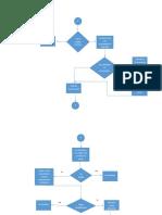 Diagrama Micro