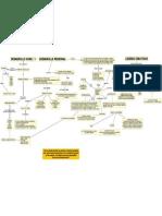 MOD. 1- DESARROLLO HUMANO mapa.pdf