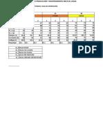 Datos_obtenidos Práctica 2