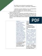 Realizar El Análisis FODA Paso12