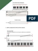 Lesson 1-PIANO Lessons-April 30,2018