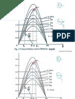 estabilidad del angulo en un SEP