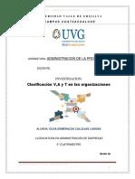 Clasificacion VAT