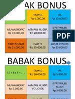 Ranking i Babak Bonus