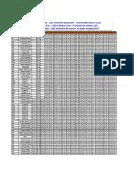 route-119-timetable.pdf