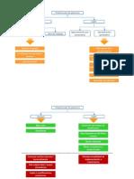 Tipos_de_planificacion