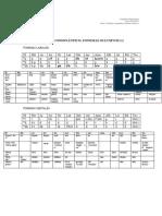 TEMA5.OCLUSIVAS 1.pdf