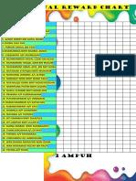 Individual Chart 2a