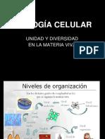 BIOLOGÍA CELULAR.ppt