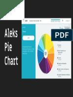 aleks pie chart - andrea marin