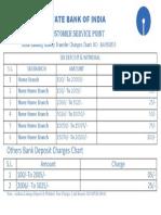 Sbi Deposit Chart 2018
