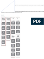 R12 Oracle E-Business Suite Financials Learning Path