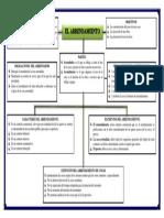 Mapa Conceptual Arrendamiento..pdf