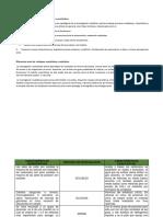 CARACTERISTICAS CUANTITATIVAS (1)