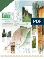 infografia_KUELAP.pdf