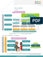 Infografia 17 Modelos de Politicas en La Region