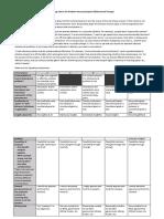 Gradingrubrics_problem Focussed Proposal