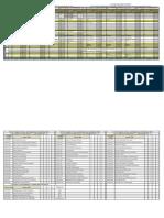 BTech CSE 2015 - Curriculum.pdf