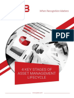 Key Stages of Asset Management Lifecycle