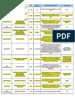 12 Ficha AvanceEstructuranteDICIEMBRE2012