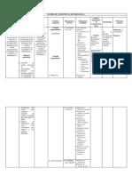 Matriz de Consistencia Metodologica