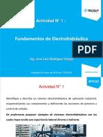 Actividad 1 - Fundamentos de Electrohidraulica
