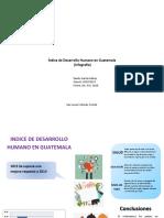 2 Infografia de Indice Desarrollo Humano - Copia