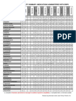 Nicu Intravenous Drug Compatibility Chart