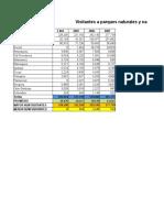 0) Diagnóstico 2 - Taller Excel Funciones Matematicas y Estadisticas