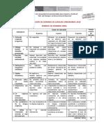 Rubrica de Evaluacion de Dominio Oral 2018