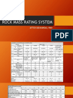 Rock Mass Rating System
