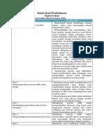Sintak Model Pembelajaran PBL Dan Discover Learning