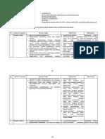 PDF Salinan Lampiran III Permendikbud No 15 Tahun 2018