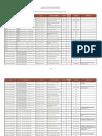1537_resultados de Evaluacion Curricular y Publicacion de Aptos