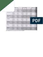 64934478-Tablas-de-Velocidades-de-Corte.pdf
