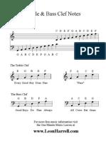 basic piano note.pdf