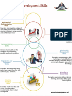 Download Business Development Skills Infographic
